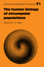 The Human Biology of Circumpolar Populations