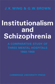 Institutionalism and Schizophrenia