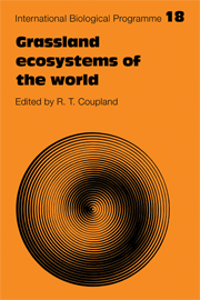 Grassland Ecosystems of the World: Analysis of Grasslands and their Uses