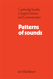 Patterns of Sounds