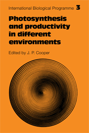 Photosynthesis and Productivity in Different Environments