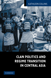 Clan Politics and Regime Transition in Central Asia