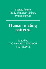 Human Mating Patterns