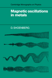 Magnetic Oscillations in Metals