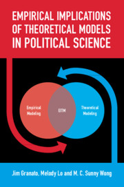 Empirical Implications of Theoretical Models in Political Science