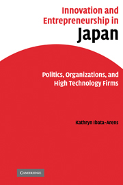 Innovation and Entrepreneurship in Japan