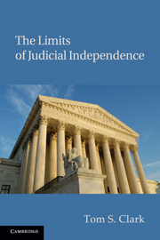 The Limits of Judicial Independence