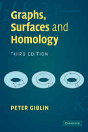 Graphs, Surfaces and Homology