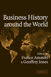 Business History around the World