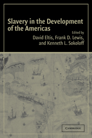 Slavery in the Development of the Americas