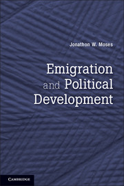 Emigration and Political Development