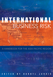International Business Risk