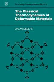 The Classical Thermodynamics of Deformable Materials