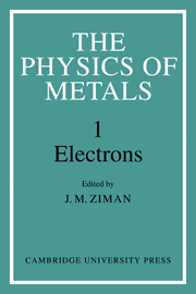 The Physics of Metals