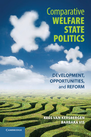 Comparative Welfare State Politics