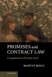 Promises and Contract Law
