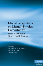 Global Perspectives on Mental-Physical Comorbidity in the WHO World Mental Health Surveys