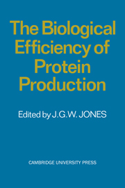 The Biological Efficiency of Protein Production