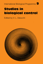 Studies in Biological Control