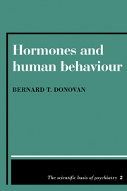 Hormones and Human Behaviour