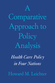 A Comparative Approach to Policy Analysis
