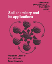 Soil Chemistry and its Applications