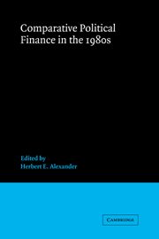 Comparative Political Finance in the 1980s