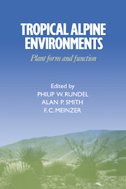 plant canopies russell graham marshall bruce jarvis paul g
