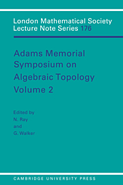 Adams Memorial Symposium on Algebraic Topology