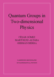 Quantum Groups in Two-Dimensional Physics
