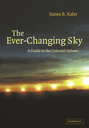 The Ever-Changing Sky
