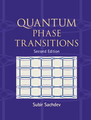 Quantum Phase Transitions