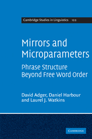 Mirrors and Microparameters