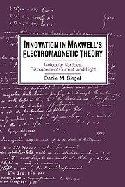 ผลการค้นหารูปภาพสำหรับ Innovation in Maxwell's Electromagnetic Theory
