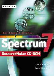 Spectrum Year 7 Teacher's File ResourceMaker CD-ROM