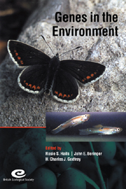 Genes in the Environment