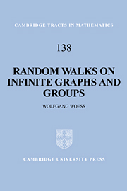 Random Walks on Infinite Graphs and Groups