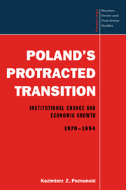 Poland's Protracted Transition