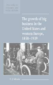 The Growth of Big Business in the United States and Western Europe, 1850–1939