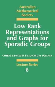 Low Rank Representations and Graphs for Sporadic Groups