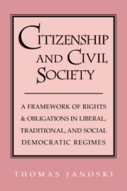 Citizenship and Civil Society