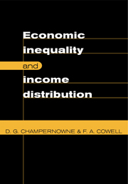 Economic Inequality and Income Distribution