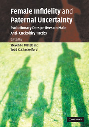 Female Infidelity and Paternal Uncertainty