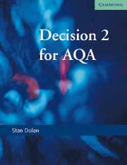 Decision 2 for AQA