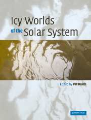 Icy Worlds of the Solar System