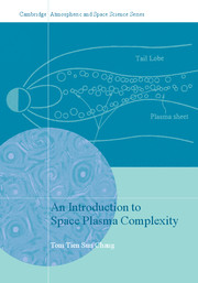 An Introduction to Space Plasma Complexity