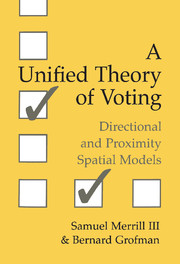 A Unified Theory of Voting