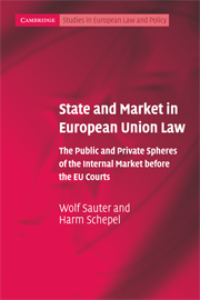 State and Market in European Union Law