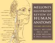 Melloni's Illustrated Review of Human Anatomy