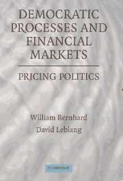 Democratic Processes and Financial Markets